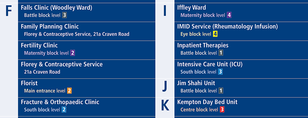 Royal Berkshire Hospital maps and directory