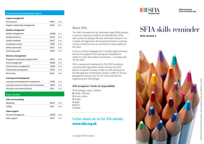 SFIA v4 reference leaflet